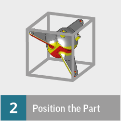 Position Geometry