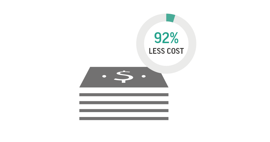 Reduce cost of casting patterns by 92%