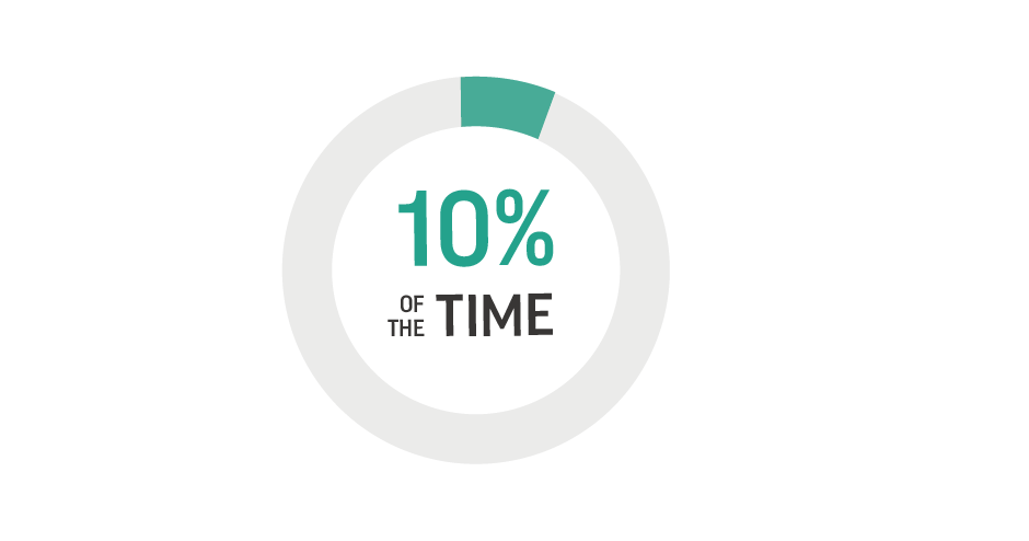 Create manufacturable product designs in 10% of the time