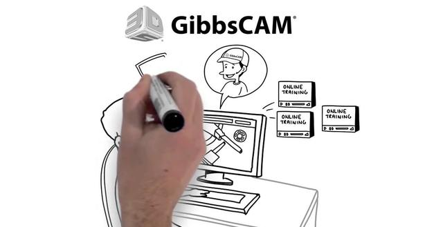 Gibbscam software download free